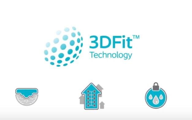 Veja como a tecnologia 3DFit® do Biatain Silicone preenche o espaço morto e reduz o acúmulo de exsudato.